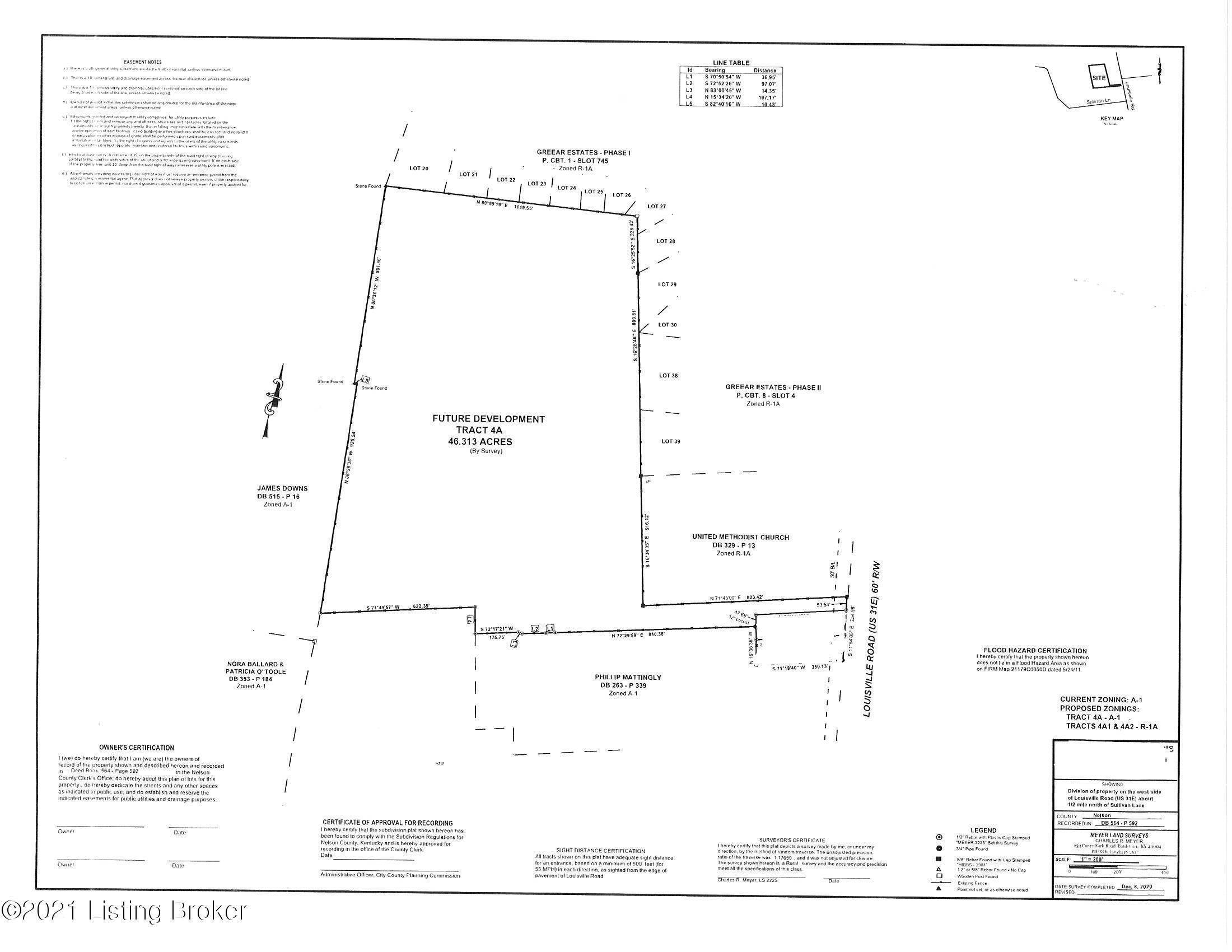 Land for Sale at Louisville Bardstown, Kentucky 40004 United States